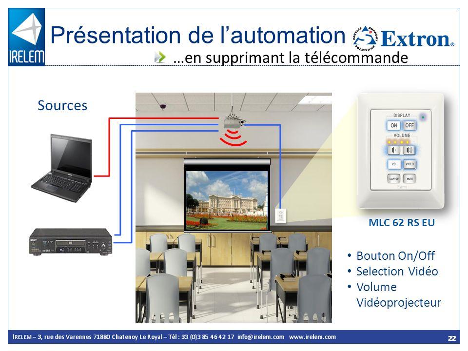 22 Bouton On/Off Selection Vidéo Volume Vidéoprojecteur Sources MLC 62 RS EU Présentation de lautomation …en supprimant la télécommande