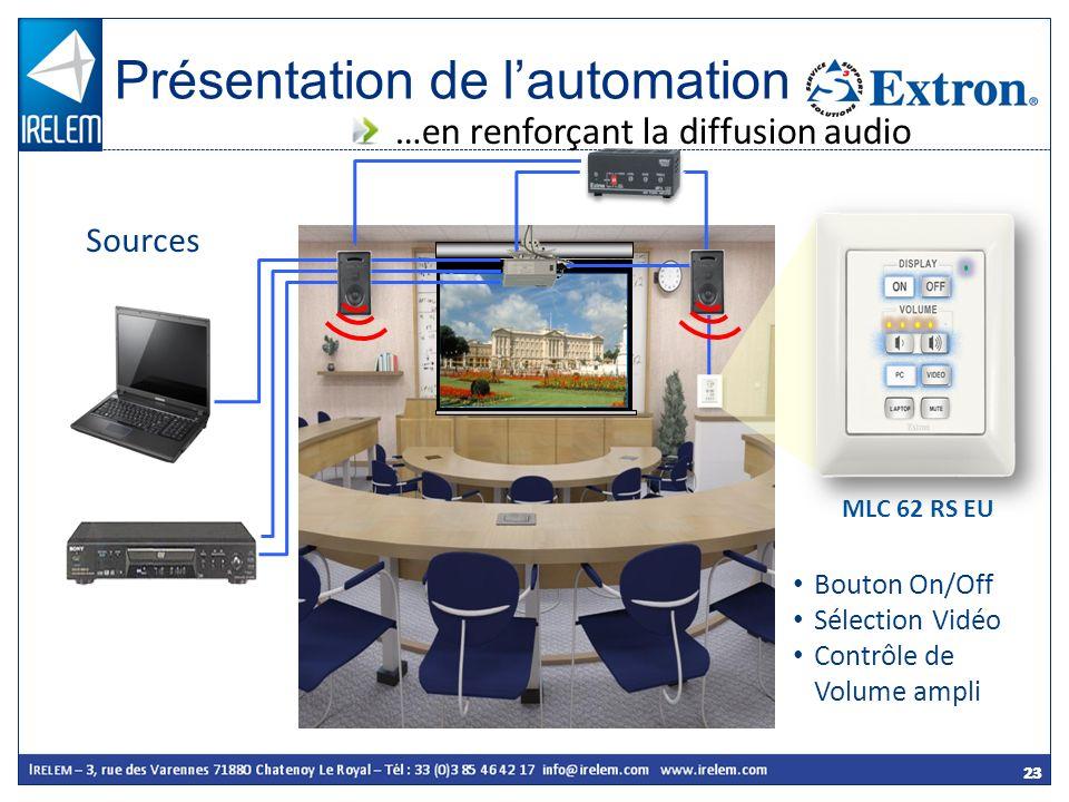 23 Bouton On/Off Sélection Vidéo Contrôle de Volume ampli MLC 62 RS EU Sources Présentation de lautomation …en renforçant la diffusion audio
