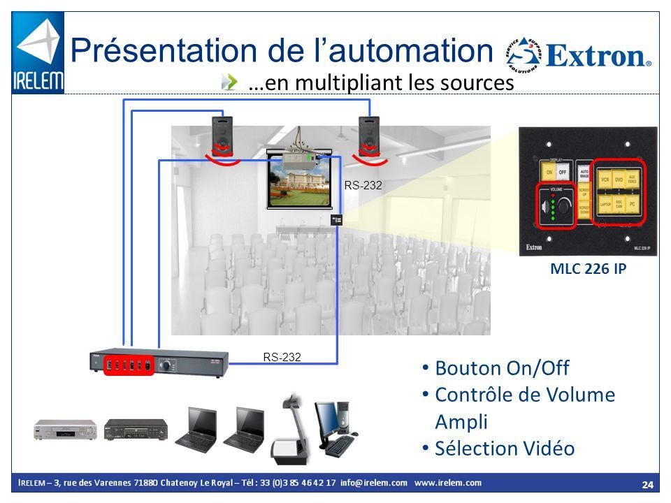 24 Bouton On/Off Contrôle de Volume Ampli Sélection Vidéo RS-232 MLC 226 IP Présentation de lautomation …en multipliant les sources