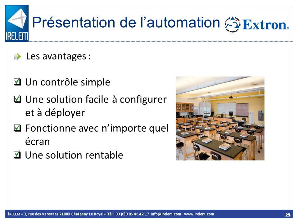 25 Un contrôle simple Une solution rentable Présentation de lautomation Les avantages : Une solution facile à configurer et à déployer Fonctionne avec