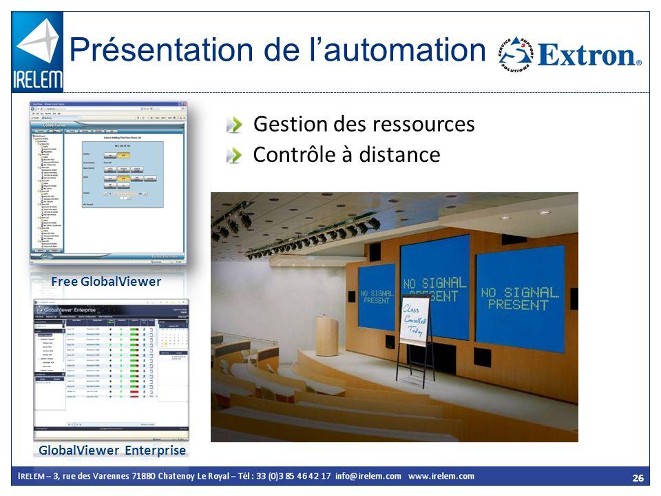 26 Présentation de lautomation Free GlobalViewer GlobalViewer Enterprise Gestion des ressources Contrôle à distance