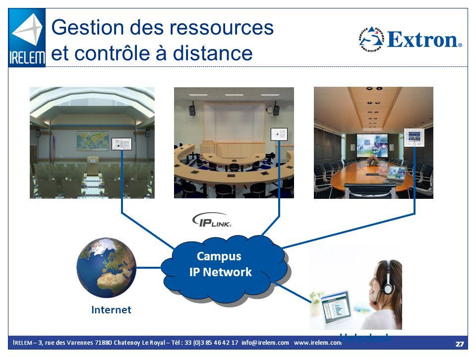 27 Campus IP Network Internet Helpdesk Gestion des ressources et contrôle à distance