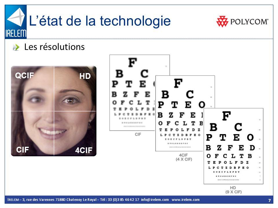7 QCIF HD CIF 4CIF Les résolutions Létat de la technologie