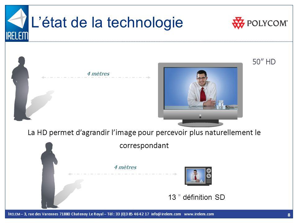 8 50 HD 4 mètres 13 définition SD La HD permet dagrandir limage pour percevoir plus naturellement le correspondant Létat de la technologie