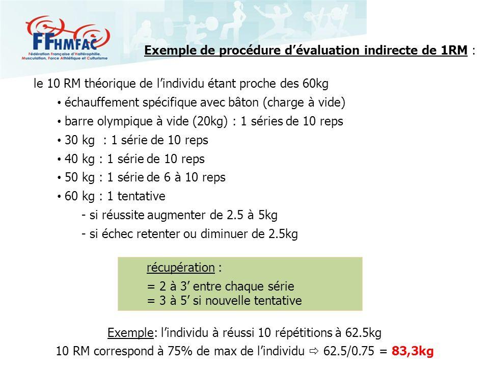 Exemple de procédure dévaluation indirecte de 1RM : le 10 RM théorique de lindividu étant proche des 60kg échauffement spécifique avec bâton (charge à