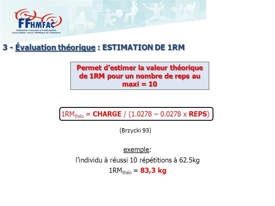 3 - Évaluation théorique : ESTIMATION DE 1RM 1RM théo = CHARGE / (1.0278 – 0.0278 x REPS) (Brzycki 93) exemple: lindividu à réussi 10 répétitions à 62