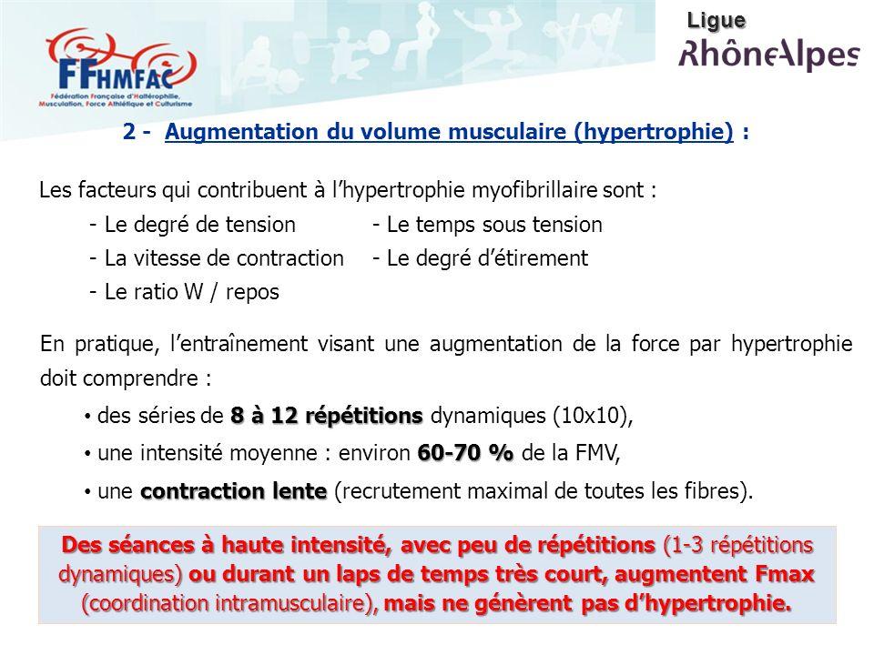 Les facteurs qui contribuent à lhypertrophie myofibrillaire sont : - Le degré de tension- Le temps sous tension - La vitesse de contraction- Le degré