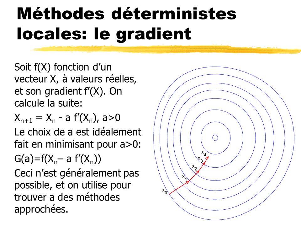 Méthodes déterministes locales: le gradient Soit f(X) fonction dun vecteur X, à valeurs réelles, et son gradient f(X). On calcule la suite: X n+1 = X
