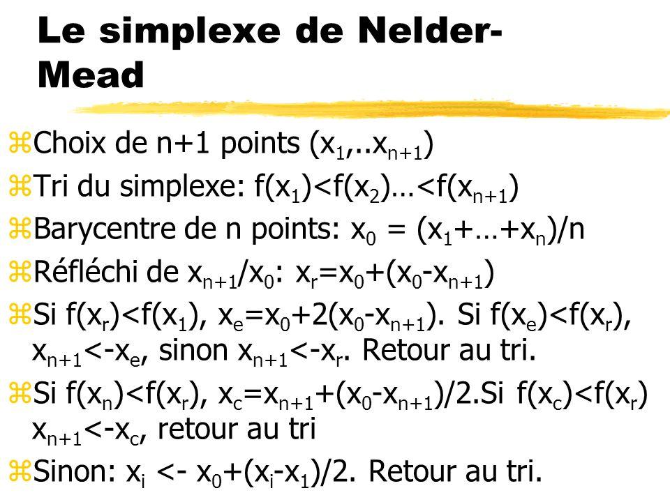 Le simplexe de Nelder- Mead zChoix de n+1 points (x 1,..x n+1 ) zTri du simplexe: f(x 1 )<f(x 2 )…<f(x n+1 ) zBarycentre de n points: x 0 = (x 1 +…+x
