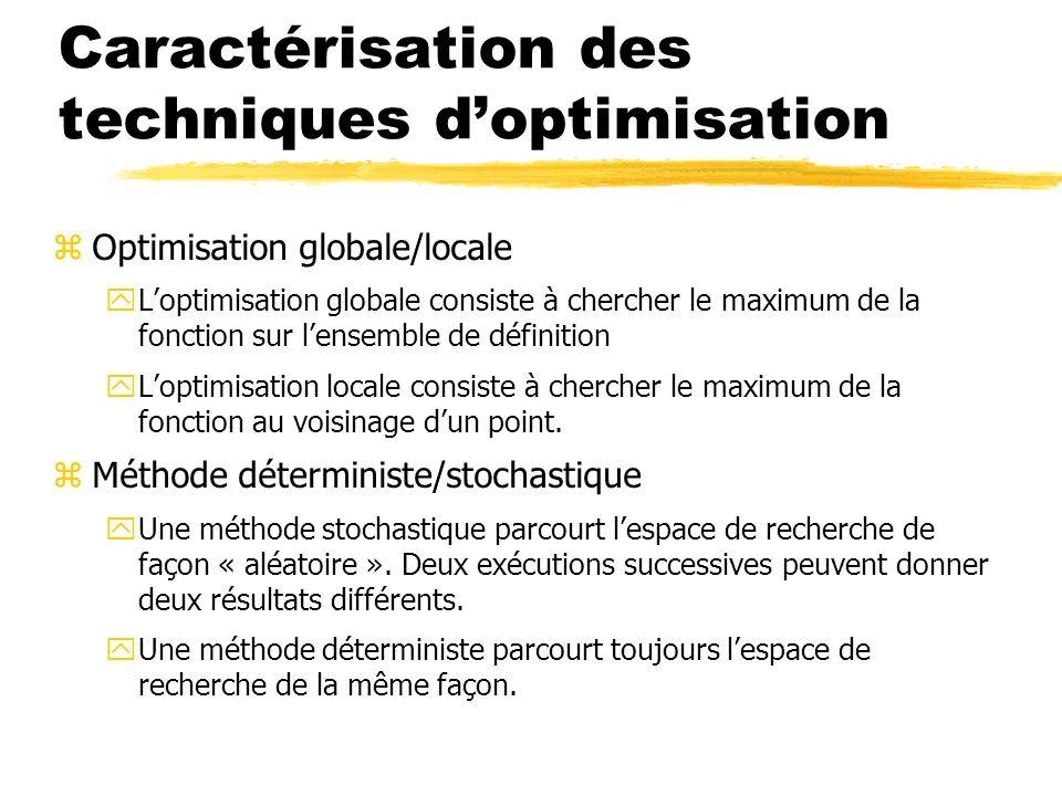 Caractérisation des techniques doptimisation zOptimisation globale/locale yLoptimisation globale consiste à chercher le maximum de la fonction sur len