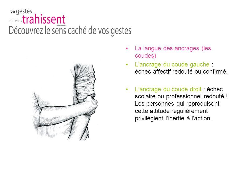 La langue des ancrages (les coudes) Lancrage du coude gauche : échec affectif redouté ou confirmé.