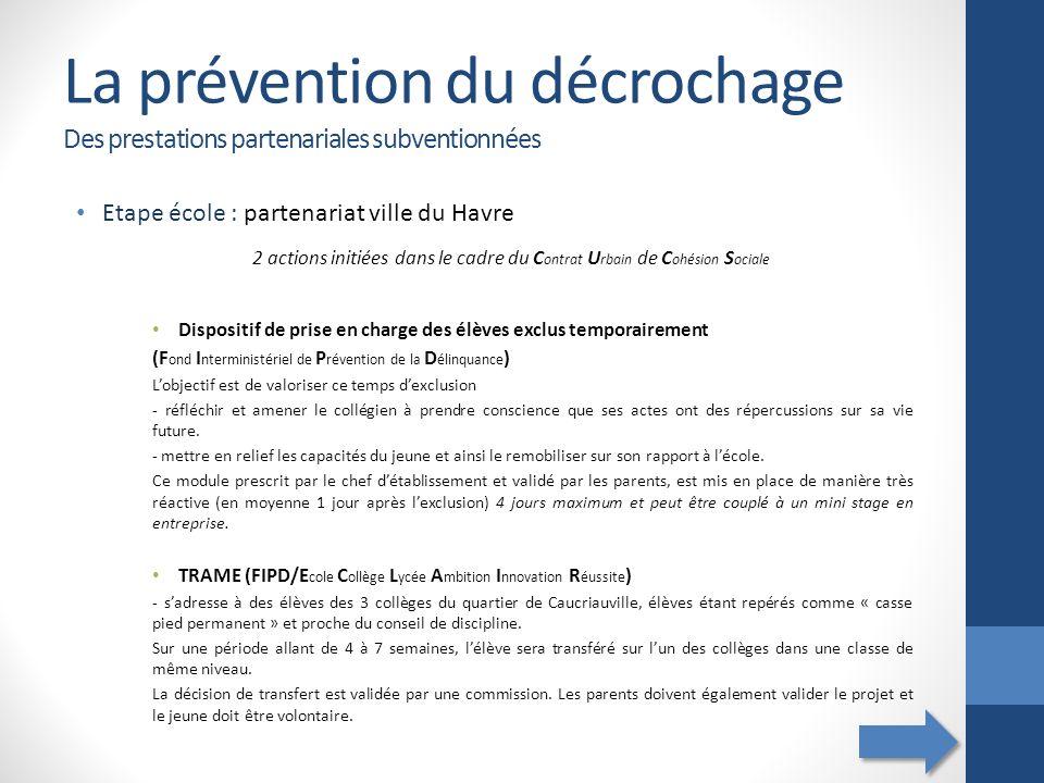 La prévention du décrochage Des prestations partenariales subventionnées Etape école : partenariat ville du Havre 2 actions initiées dans le cadre du