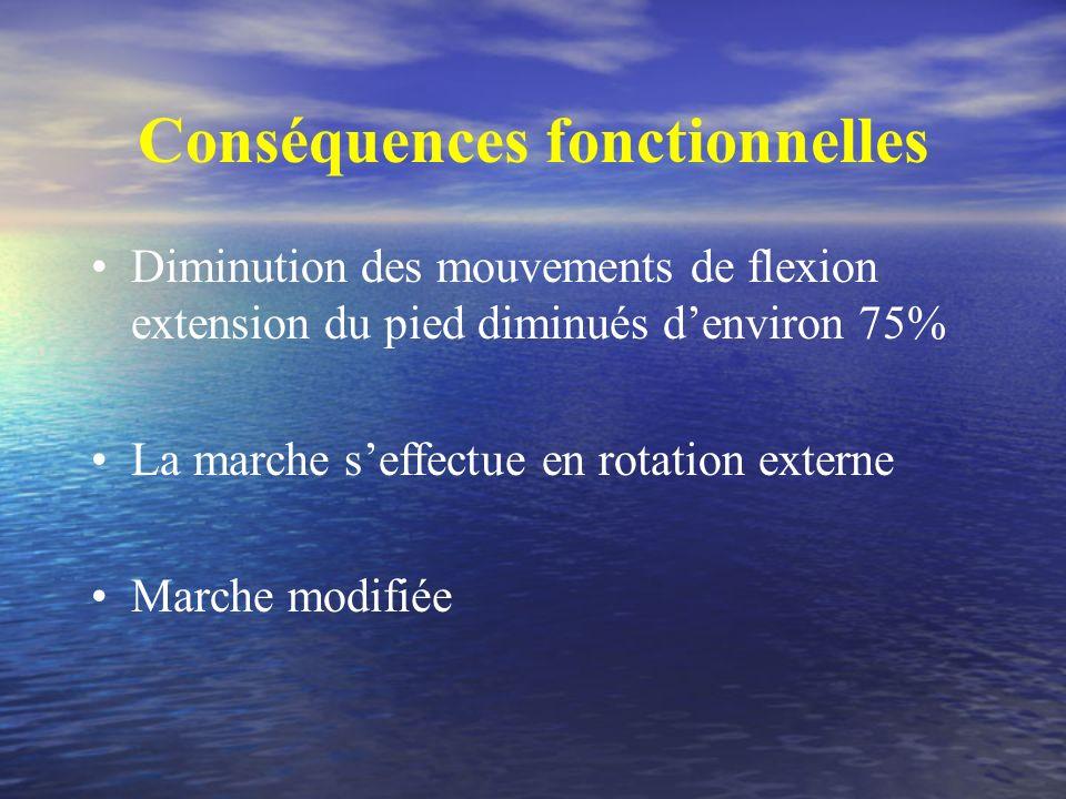 Conséquences fonctionnelles Diminution des mouvements de flexion extension du pied diminués denviron 75% La marche seffectue en rotation externe March