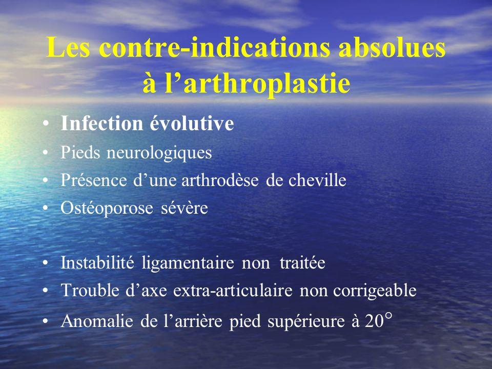 Les contre-indications absolues à larthroplastie Infection évolutive Pieds neurologiques Présence dune arthrodèse de cheville Ostéoporose sévère Insta