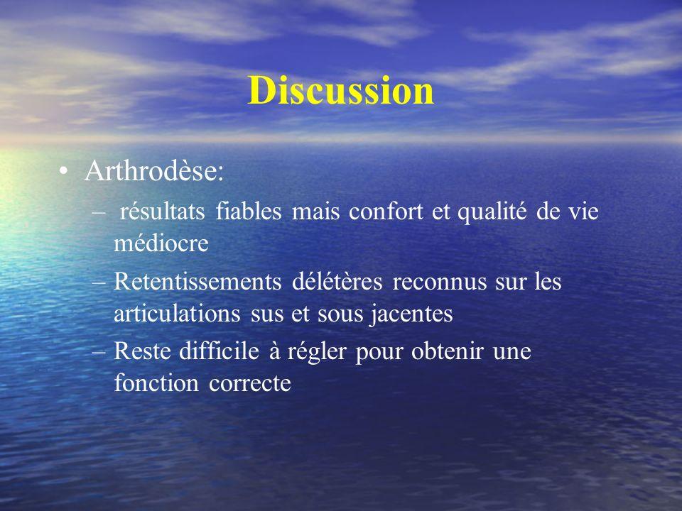 Discussion Arthrodèse: – résultats fiables mais confort et qualité de vie médiocre –Retentissements délétères reconnus sur les articulations sus et so
