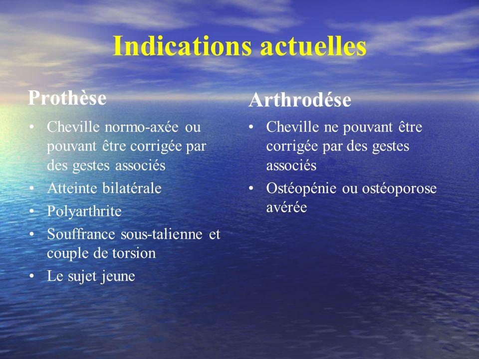 Indications actuelles Prothèse Cheville normo-axée ou pouvant être corrigée par des gestes associés Atteinte bilatérale Polyarthrite Souffrance sous-t