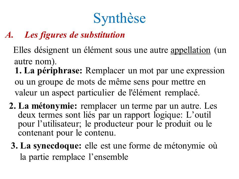 Synthèse 3. La synecdoque: elle est une forme de métonymie où la partie remplace lensemble 2. La métonymie: remplacer un terme par un autre. Les deux
