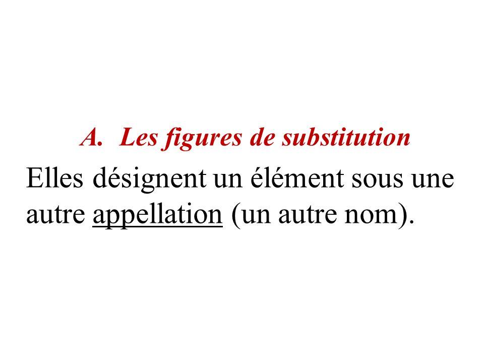 A.Les figures de substitution Elles désignent un élément sous une autre appellation (un autre nom).