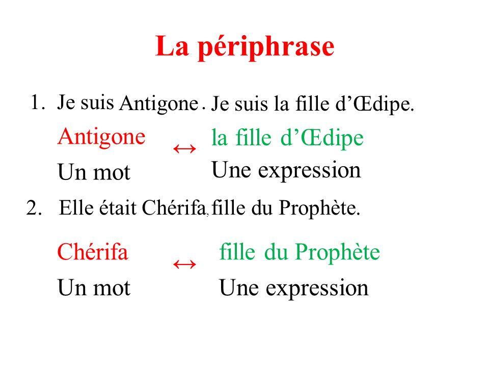La périphrase 1.Je suis. AntigoneJe suis la fille dŒdipe. Antigone Un mot la fille dŒdipe Une expression 2. Elle était Chérifa, fille du Prophète. Ché