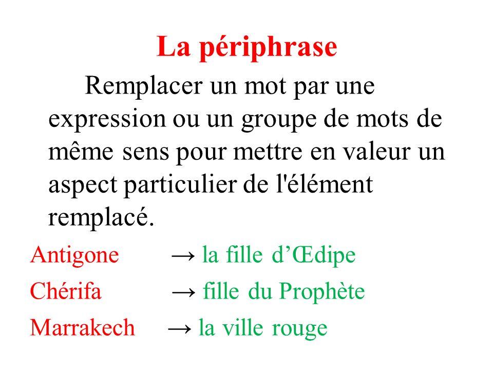 La périphrase Remplacer un mot par une expression ou un groupe de mots de même sens pour mettre en valeur un aspect particulier de l'élément remplacé.