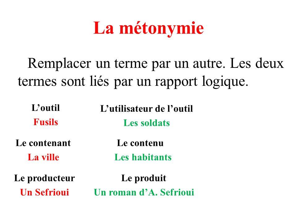 La métonymie Remplacer un terme par un autre. Les deux termes sont liés par un rapport logique. Loutil Fusils Le contenant La ville Lutilisateur de lo