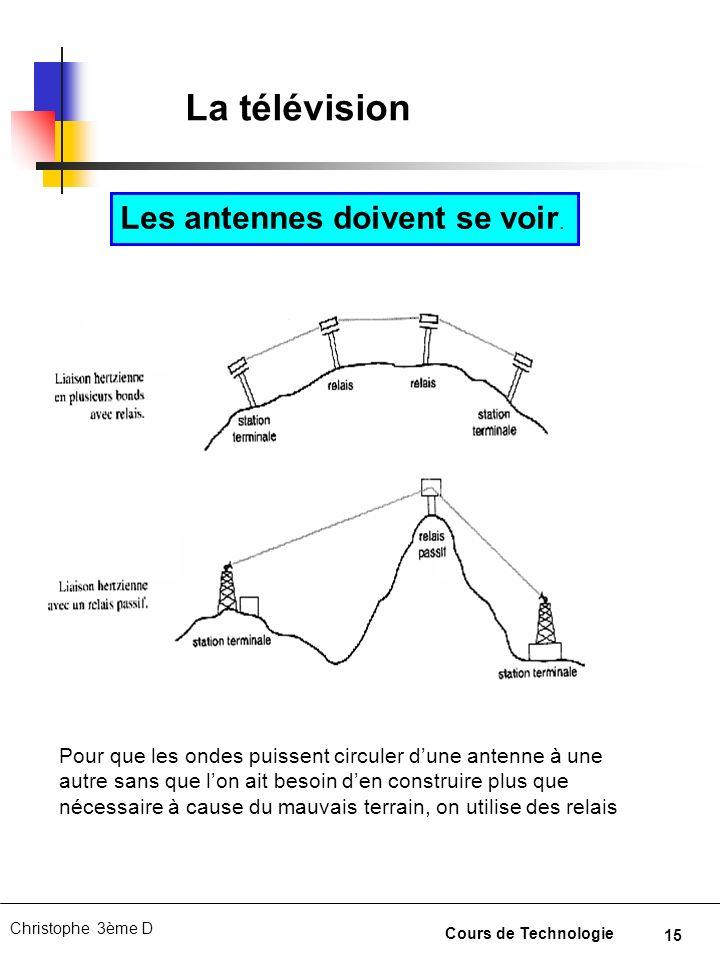 15 Christophe 3ème D Cours de Technologie La télévision Pour que les ondes puissent circuler dune antenne à une autre sans que lon ait besoin den cons