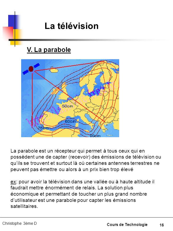 16 Christophe 3ème D Cours de Technologie La télévision La parabole est un récepteur qui permet à tous ceux qui en possèdent une de capter (recevoir)
