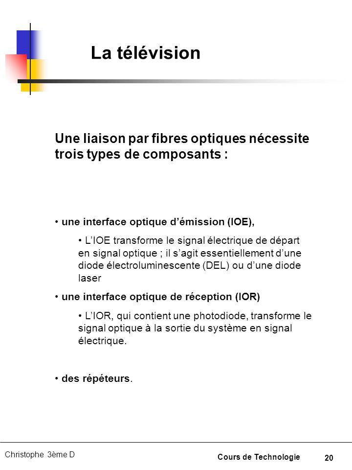 20 Christophe 3ème D Cours de Technologie La télévision Une liaison par fibres optiques nécessite trois types de composants : une interface optique dé