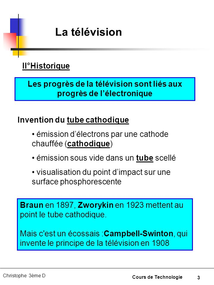 4 Christophe 3ème D Cours de Technologie La télévision III°Principe de fonctionnement Émission des électrons Circuit de déviation des électrons Zone dimpact des électrons : conversion faisceau délectrons en lumière écran Tube cathodique Le cœur de la télévision repose sur le fonctionnement du tube cathodique