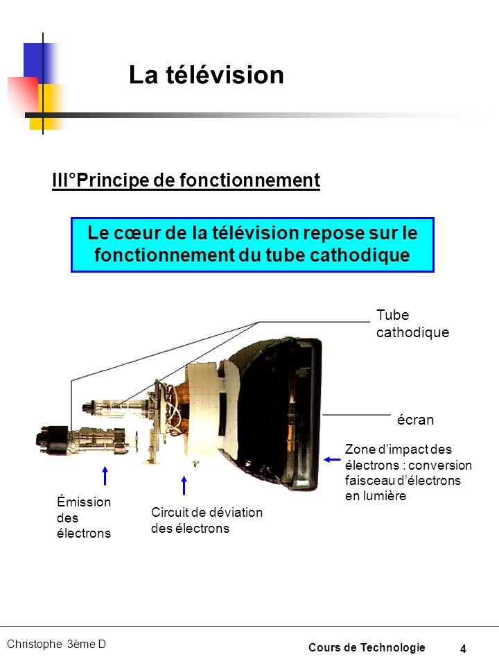 5 Christophe 3ème D Cours de Technologie La télévision fonctionnement du tube cathodique La télévision est basée sur un principe de transformation dun signal électronique en une succession dimages recréant ainsi une sensation de mouvement.