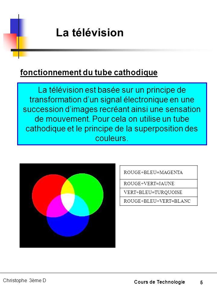 5 Christophe 3ème D Cours de Technologie La télévision fonctionnement du tube cathodique La télévision est basée sur un principe de transformation dun