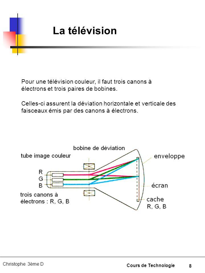 8 Christophe 3ème D Cours de Technologie La télévision Pour une télévision couleur, il faut trois canons à électrons et trois paires de bobines. Celle