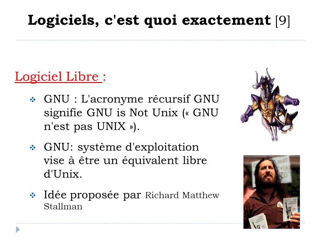 Logiciel Libre : GNU : L'acronyme récursif GNU signifie GNU is Not Unix (« GNU n'est pas UNIX »). GNU: système d'exploitation vise à être un équivalen