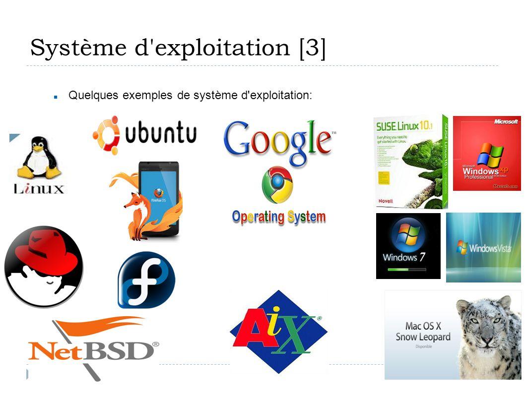 Système d'exploitation [3] Quelques exemples de système d'exploitation: