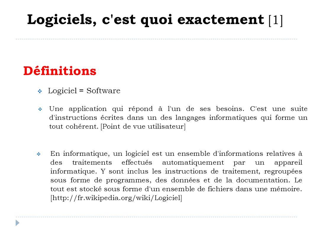 Synthèse Partie 1 Premier Objectif Atteint A1: Tenir compte du caractère évolutif des TIC