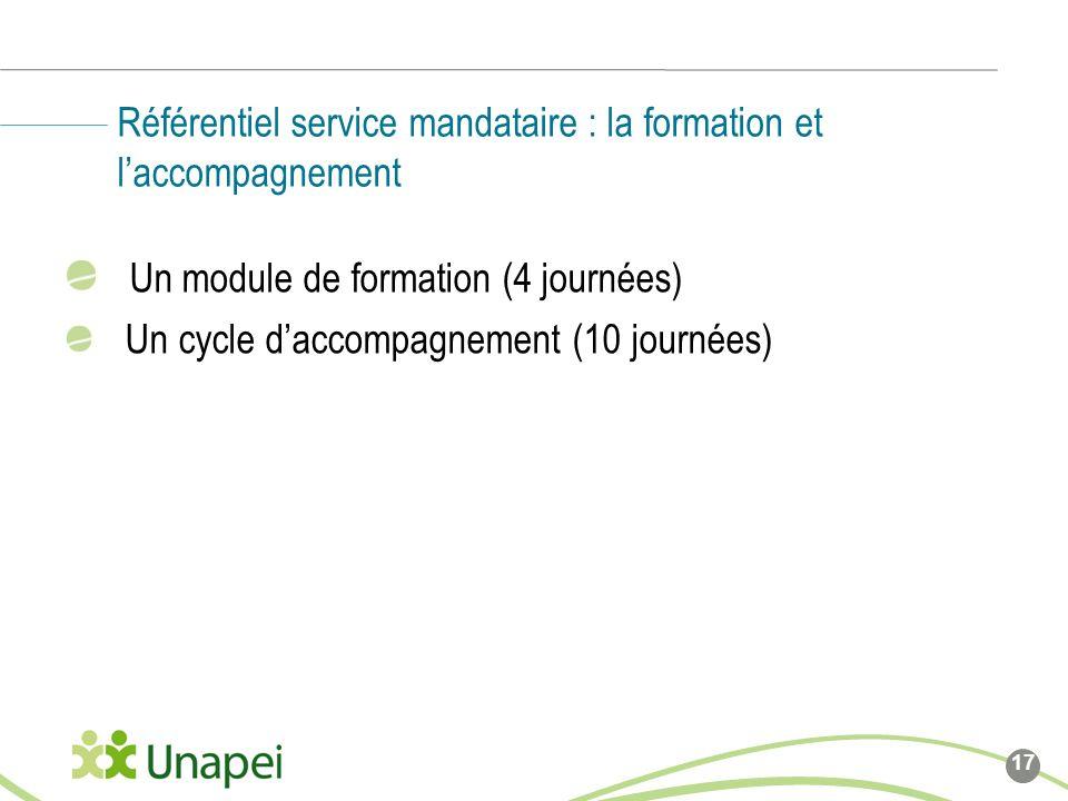 Un module de formation (4 journées) Un cycle daccompagnement (10 journées) Référentiel service mandataire : la formation et laccompagnement 17