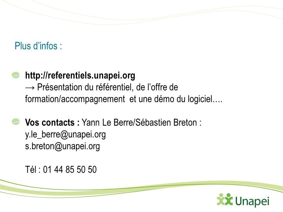 Plus dinfos : http://referentiels.unapei.org Présentation du référentiel, de loffre de formation/accompagnement et une démo du logiciel….