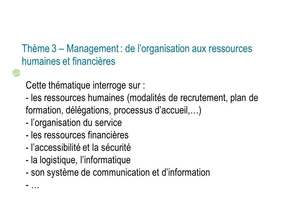 Thème 3 – Management : de lorganisation aux ressources humaines et financières Cette thématique interroge sur : - les ressources humaines (modalités de recrutement, plan de formation, délégations, processus daccueil,…) - lorganisation du service - les ressources financières - laccessibilité et la sécurité - la logistique, linformatique - son système de communication et dinformation - …