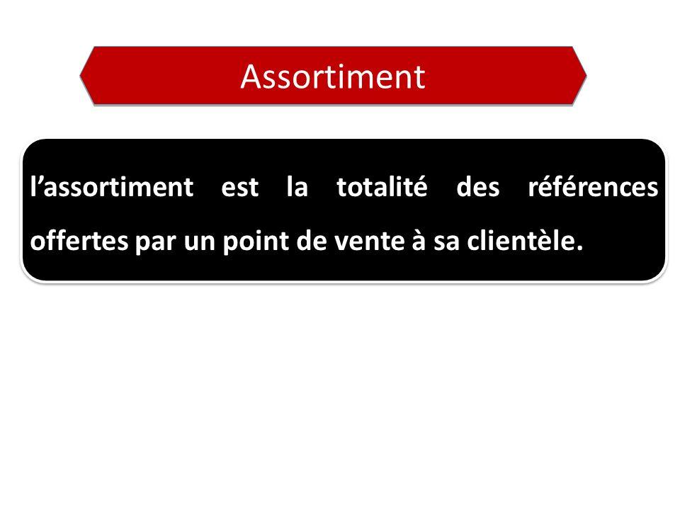 lassortiment est la totalité des références offertes par un point de vente à sa clientèle.