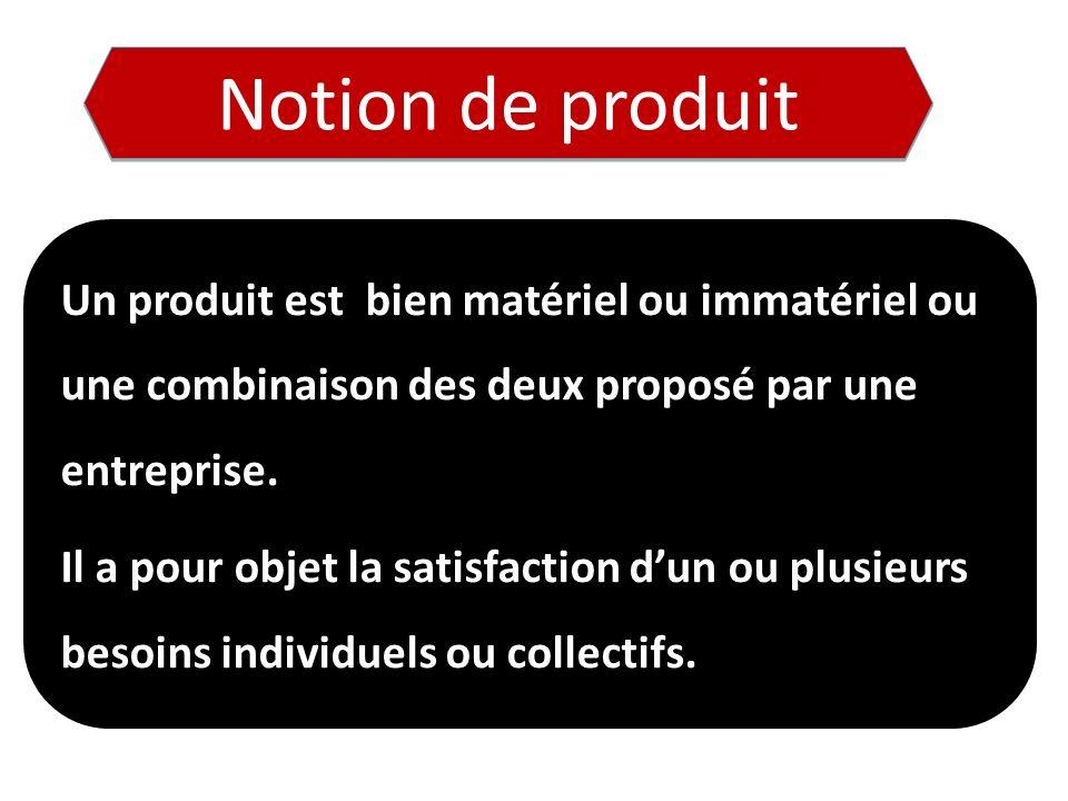 Notion de produit Un produit est bien matériel ou immatériel ou une combinaison des deux proposé par une entreprise.