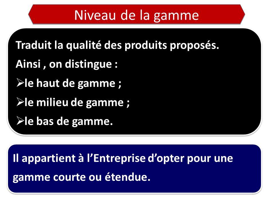 Traduit la qualité des produits proposés.