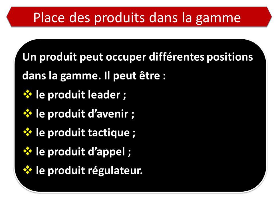 Place des produits dans la gamme Un produit peut occuper différentes positions dans la gamme.
