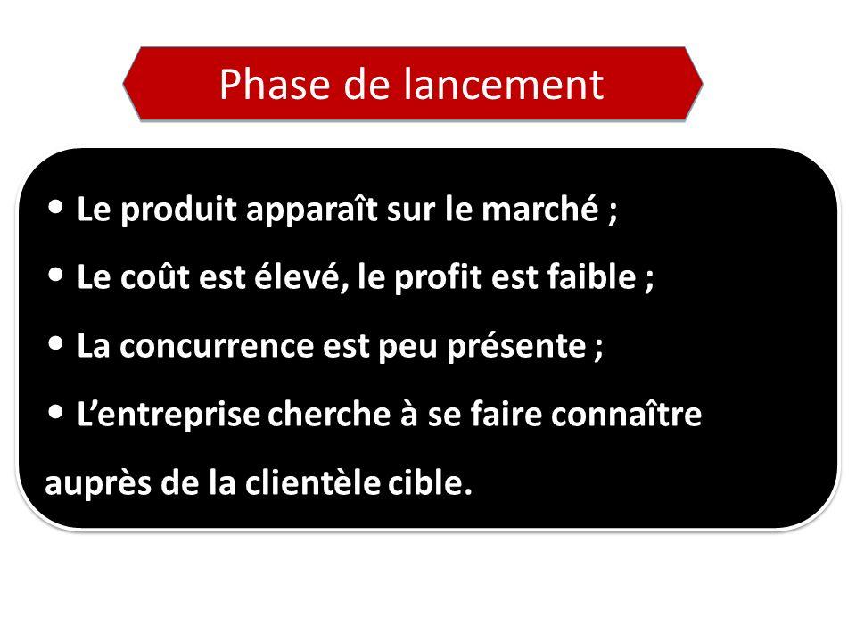 Phase de lancement Le produit apparaît sur le marché ; Le coût est élevé, le profit est faible ; La concurrence est peu présente ; Lentreprise cherche à se faire connaître auprès de la clientèle cible.