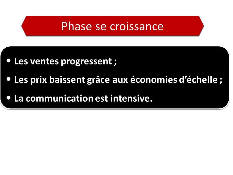 Phase se croissance Les ventes progressent ; Les prix baissent grâce aux économies déchelle ; La communication est intensive.