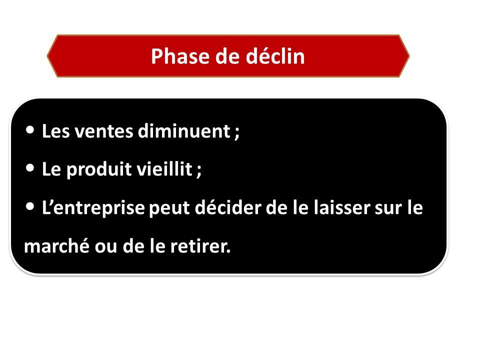 Phase de déclin Les ventes diminuent ; Le produit vieillit ; Lentreprise peut décider de le laisser sur le marché ou de le retirer.