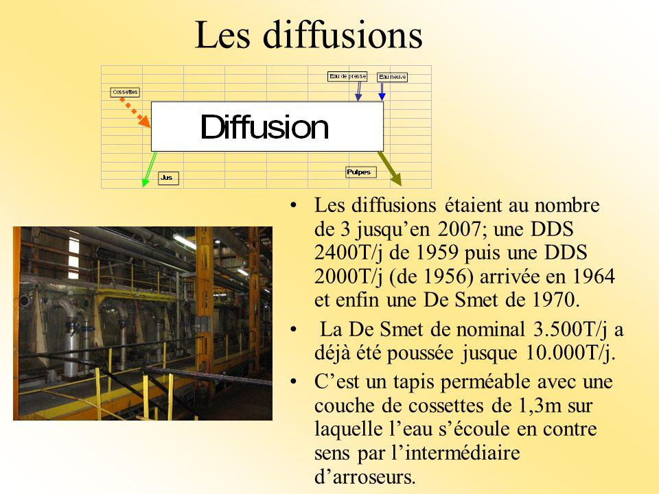 Les diffusions Les diffusions étaient au nombre de 3 jusquen 2007; une DDS 2400T/j de 1959 puis une DDS 2000T/j (de 1956) arrivée en 1964 et enfin une De Smet de 1970.