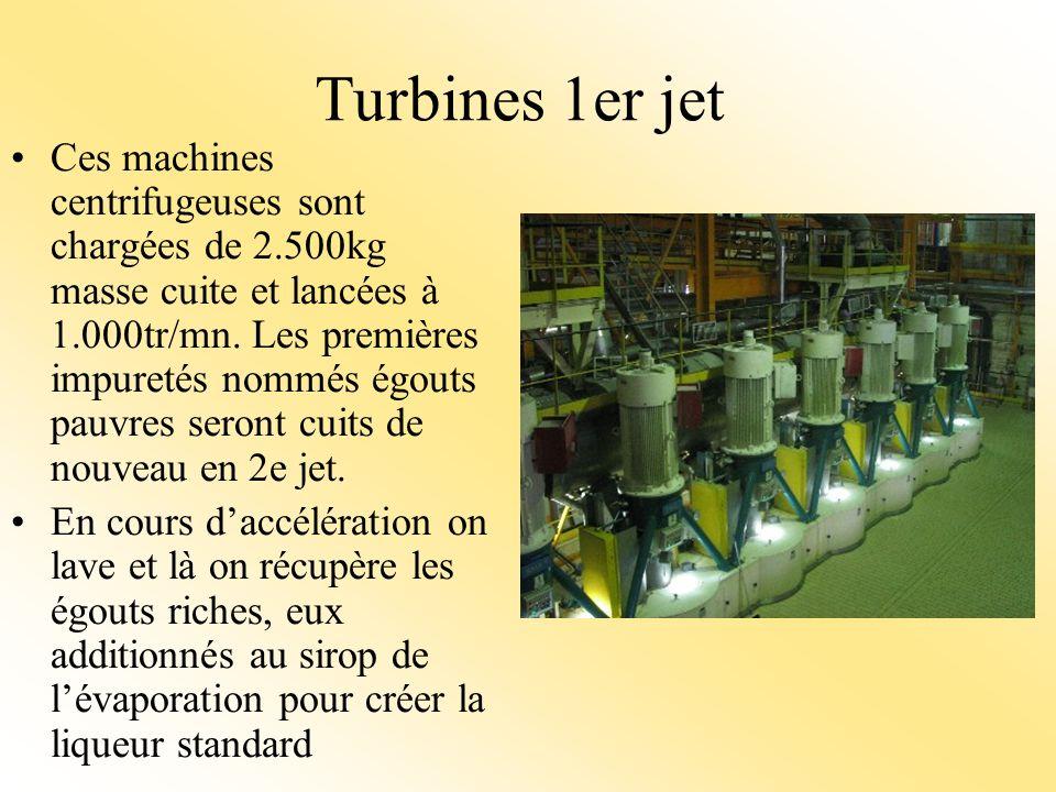 Turbines 1er jet Ces machines centrifugeuses sont chargées de 2.500kg masse cuite et lancées à 1.000tr/mn.