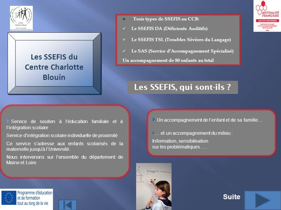 Les SSEFIS du Centre Charlotte Blouin Trois types de SSEFIS au CCB: Le SSEFIS DA (Déficients Auditifs) Le SSEFIS TSL (Troubles Sévères du Langage) Le