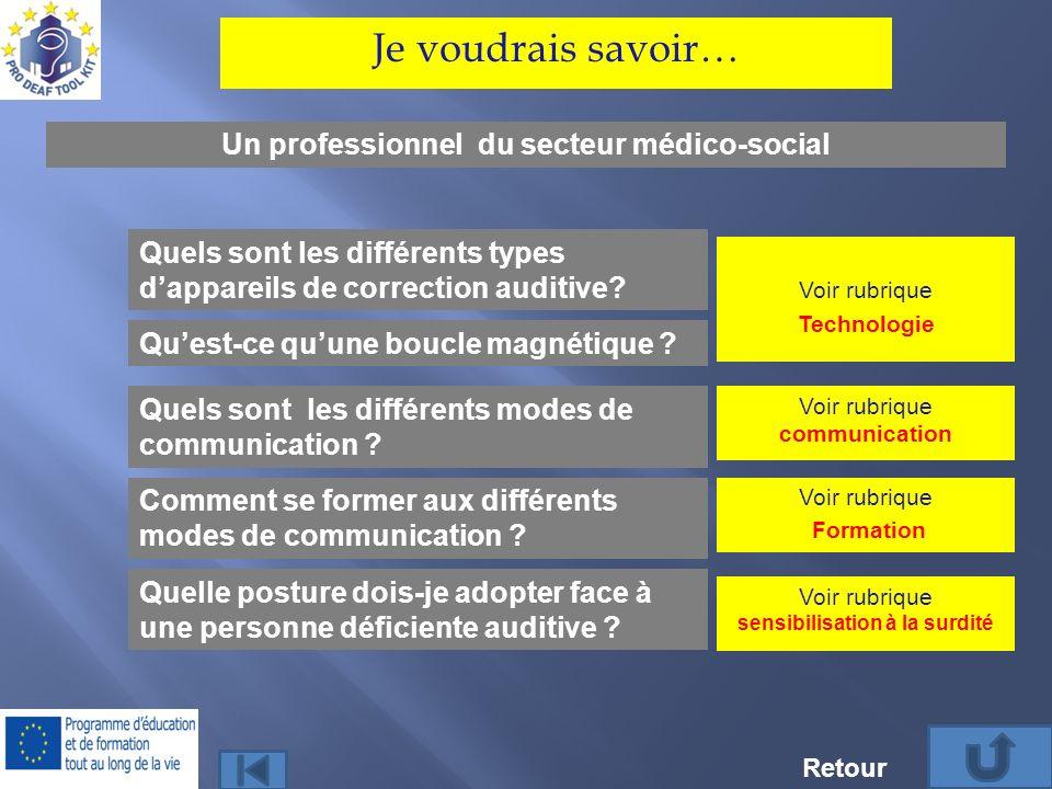 Un professionnel du secteur médico-social Quest-ce quune boucle magnétique ? Quels sont les différents modes de communication ? Quelle posture dois-je