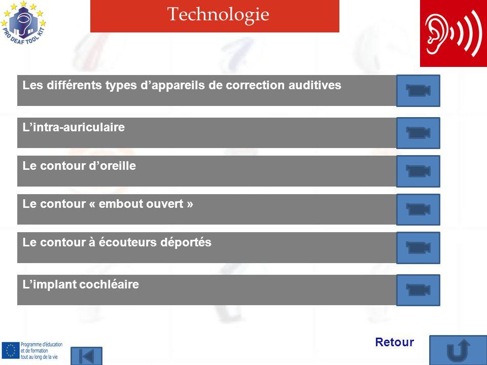 Technologie Les différents types dappareils de correction auditives Lintra-auriculaire Le contour doreille Le contour « embout ouvert » Le contour à écouteurs déportés Limplant cochléaire Retour